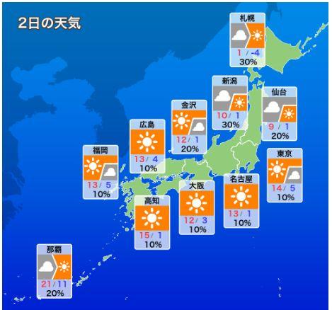 2月2日の全国の天気