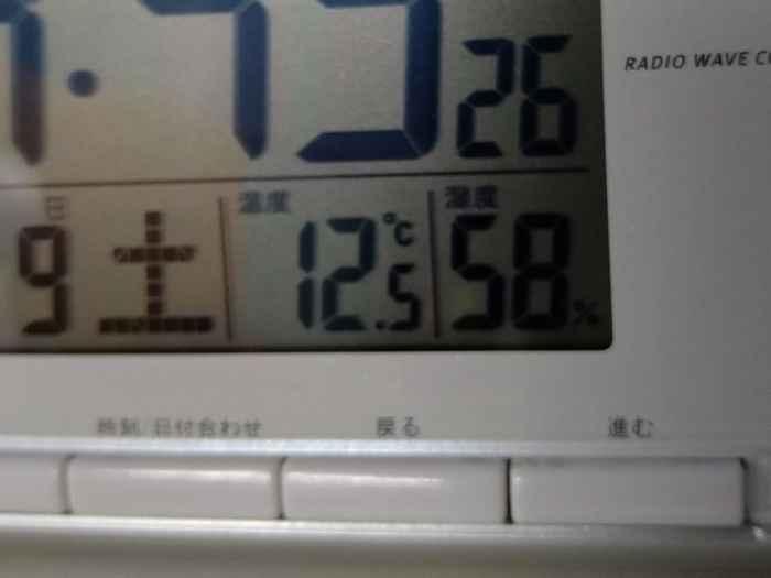 気温は12℃です
