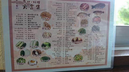 石垣島の食材、料理の方言