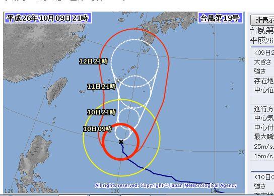 台風19号、勢力とても強いです