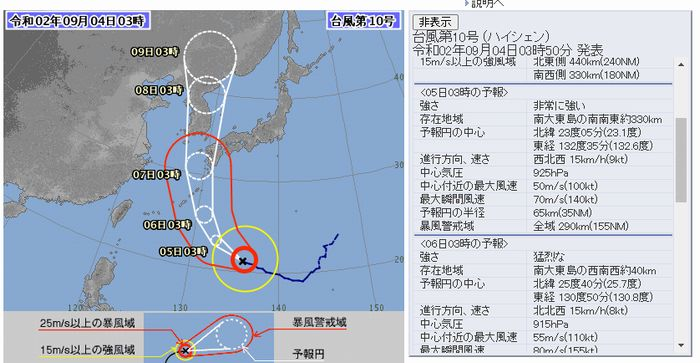 台風10号さん。。。
